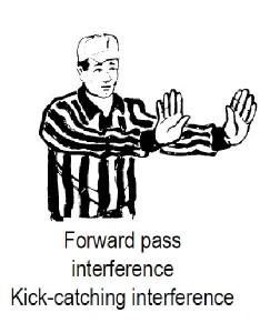 pass interferance